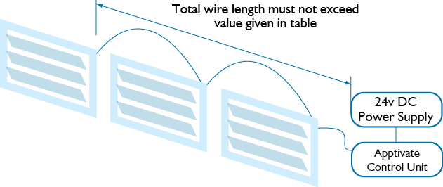 Powerlouver Wire Length