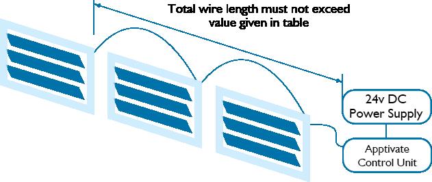 Powerlouver Wire Length